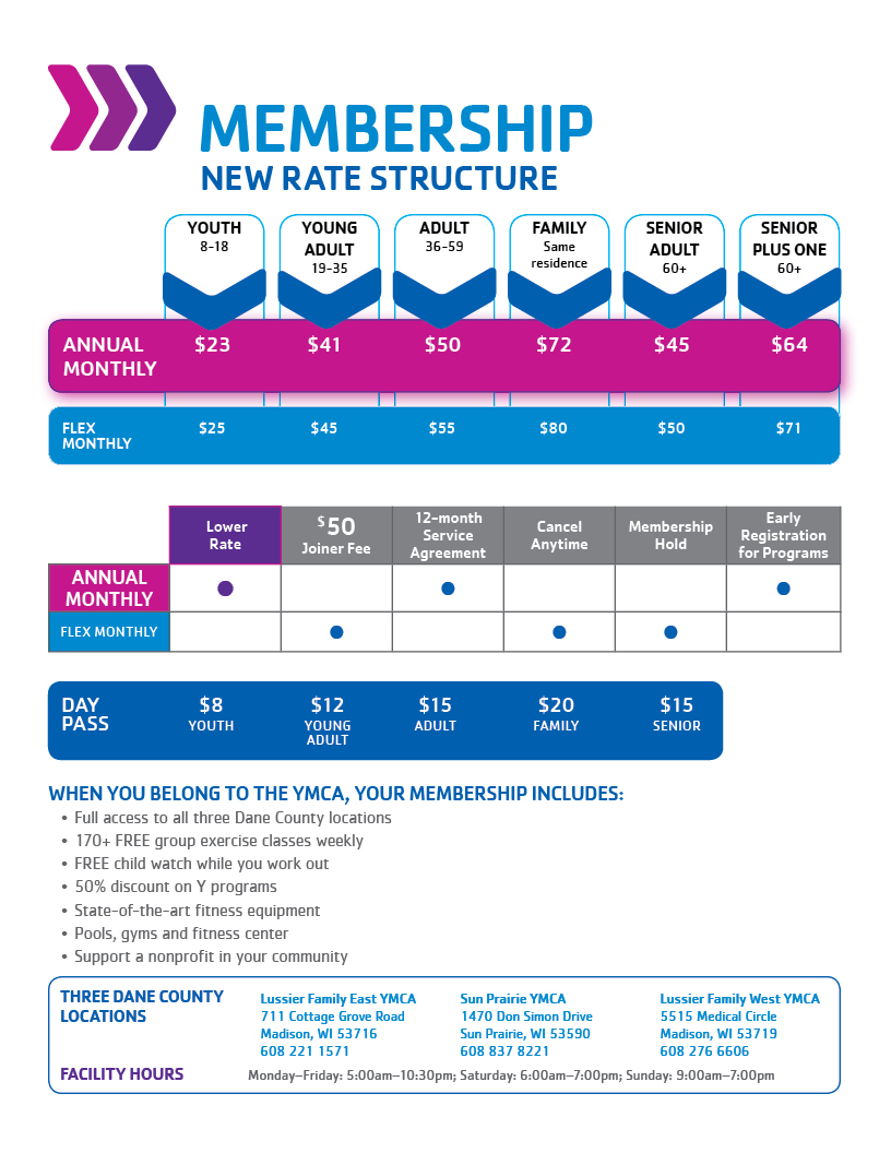 Our Rates | YMCA of Dane County
